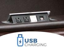 USB Charging Panel